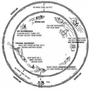 boating-diagram